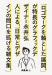 「ロゴマークを軸とした展開。」が特長のグラフィックデザイナー永井弘人による、「日常とデザインの間口を拡げる雑文集。」
