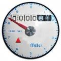 dokusho meters